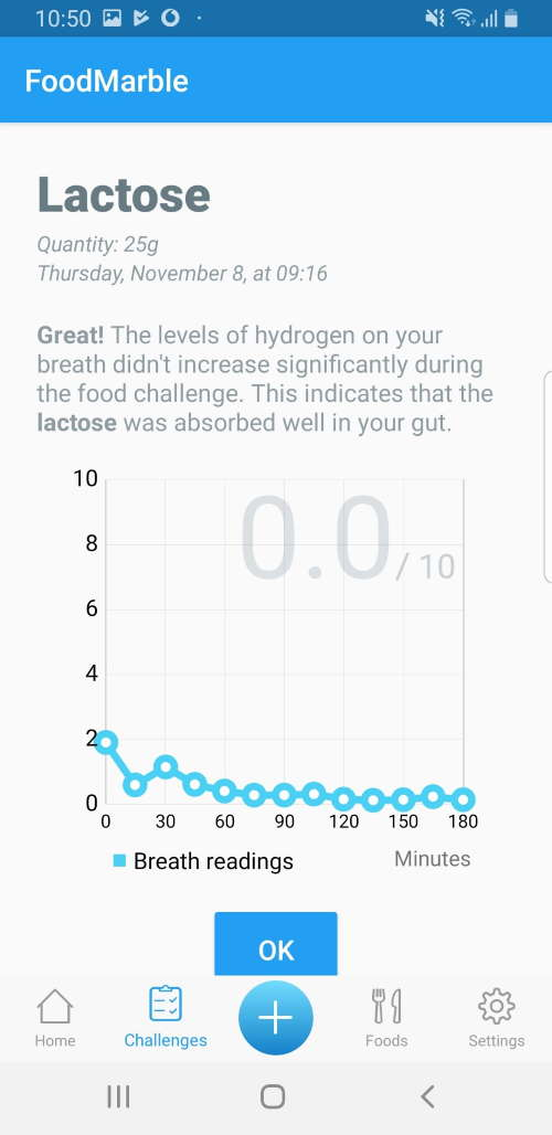 Screenshot of FoodMarble AIRE app showing low score for lactose challenge
