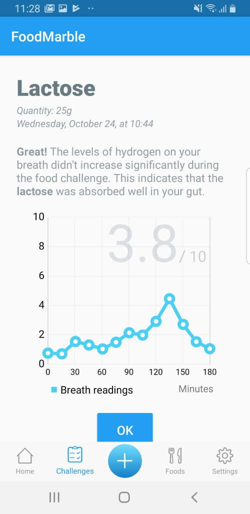 Screenshot of FoodMarble AIRE app showing medium score for lactose challenge