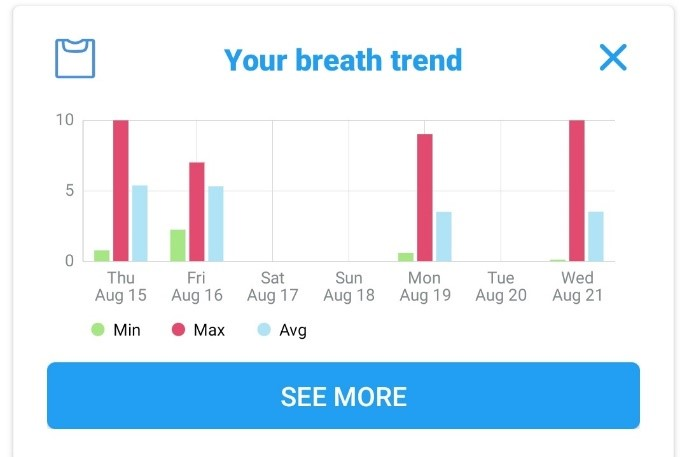 Screenshot of Breath trend card on FoodMarble app