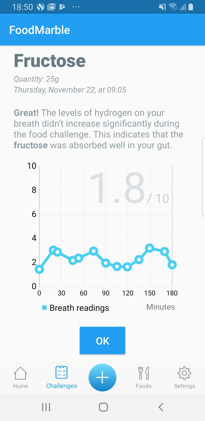 Screenshot of low fermentation result in Fructose Challenge