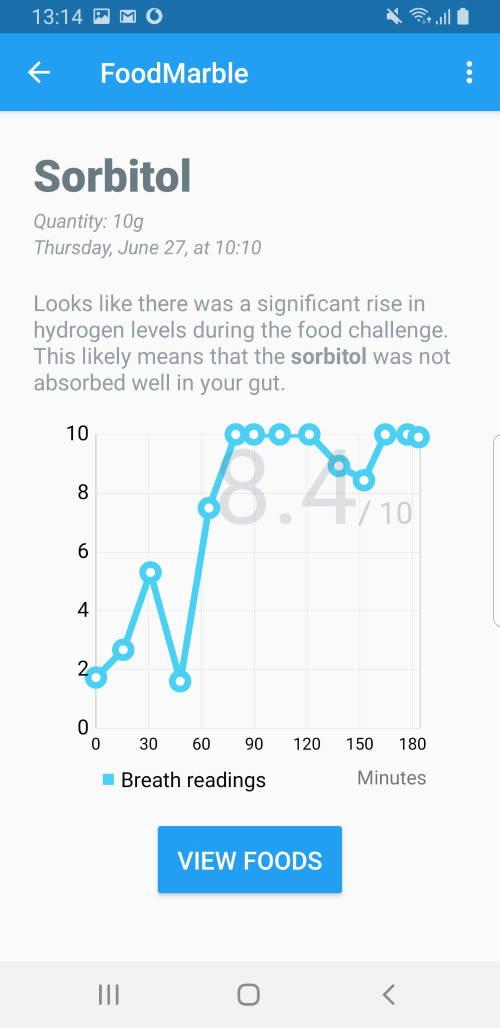 Screenshot of sorbitol test result - high fermentation