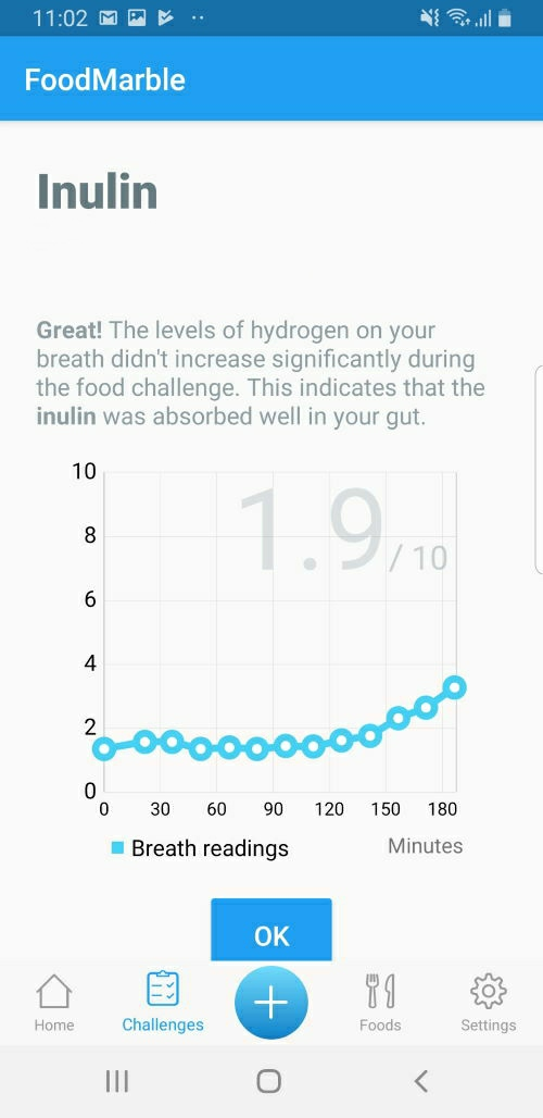 screenshot of FoodMarble AIRE app showing low score for inulin challenge
