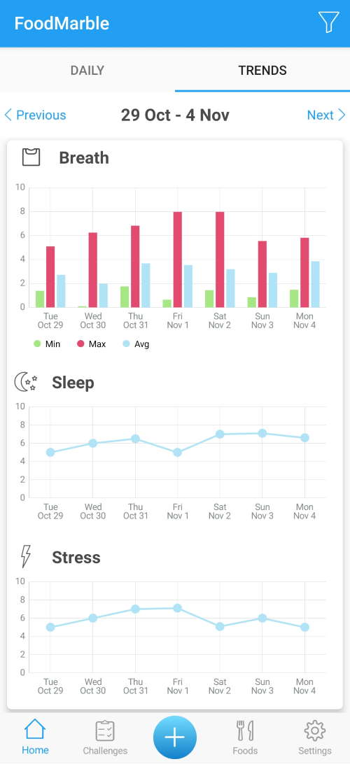 Screenshot of FoodMarble AIRE app Stress and Sleep Log