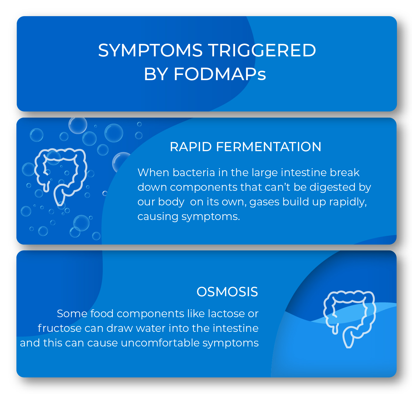 How does FODMAPs cause IBS symptoms